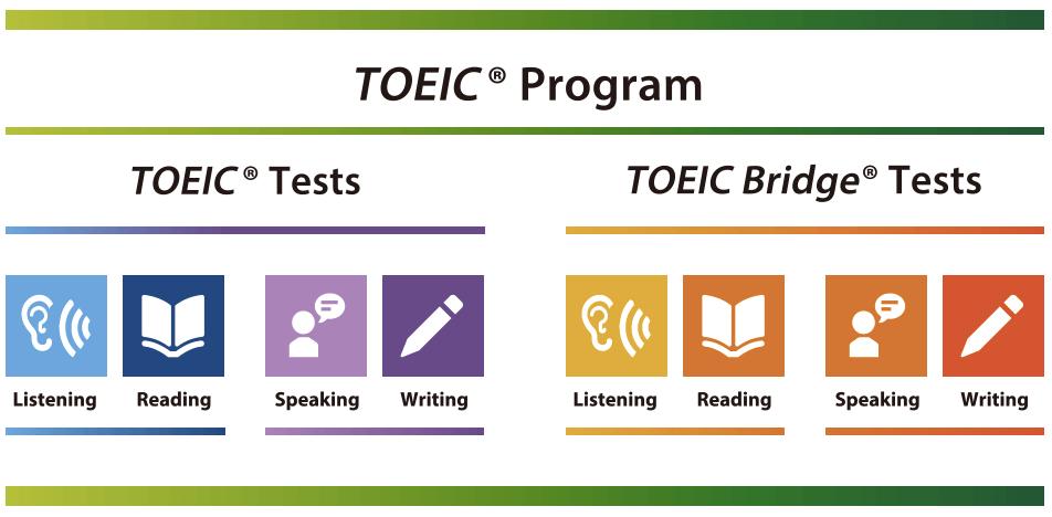 TOEICプログラム